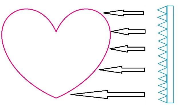 Как сделать своими руками сердечко