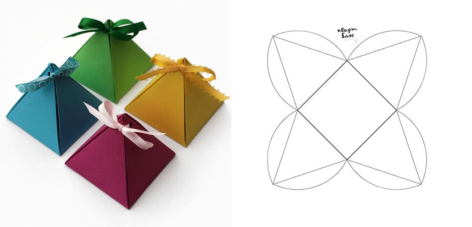 Маленькие подарочные коробки своими руками