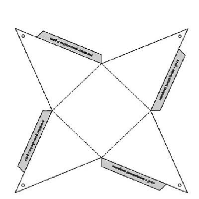 Пирамида своими руками схема
