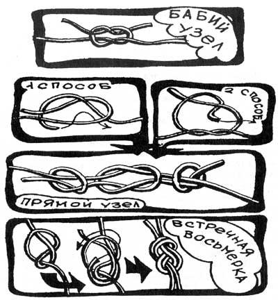 природу. вязание узлов