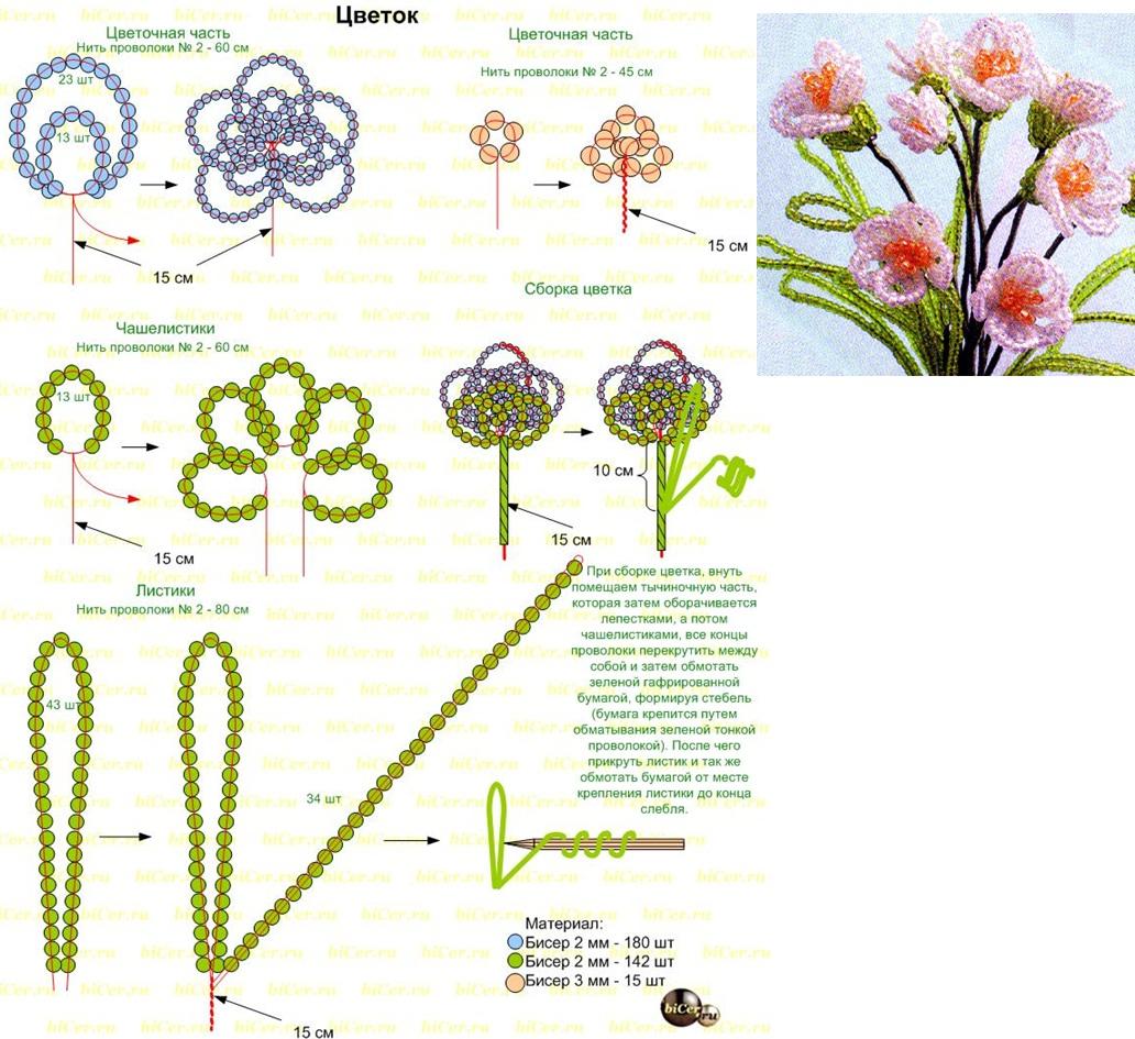 Плетенные цветы из бисера