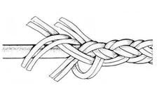 Плетение веревки своими руками