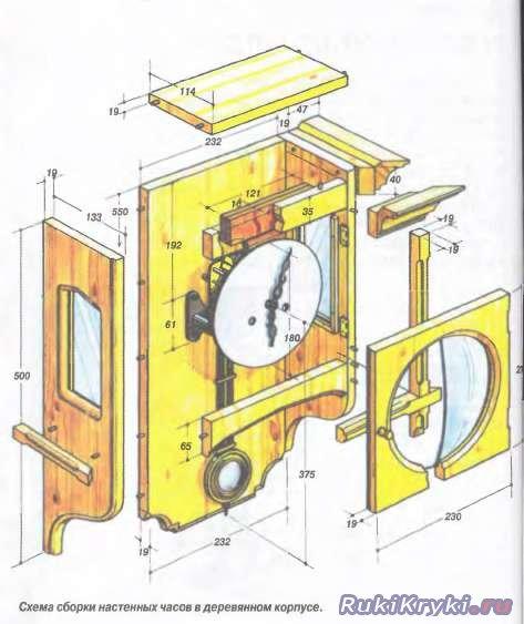 Механизм настенные часы своими руками