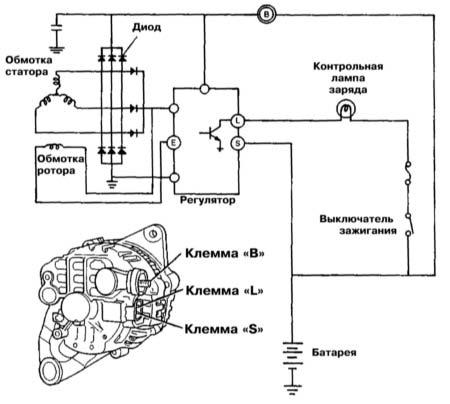 Проверка заряда аккумулятора