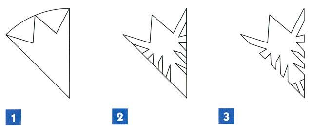 Как сделать снежинку из бумаги детям - Automee-s.ru