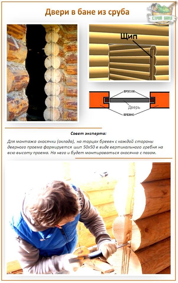 Баня из сруба своими руками пошаговая инструкция