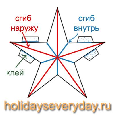Как сделать 5 конечную звезду объемную - Агентство праздников