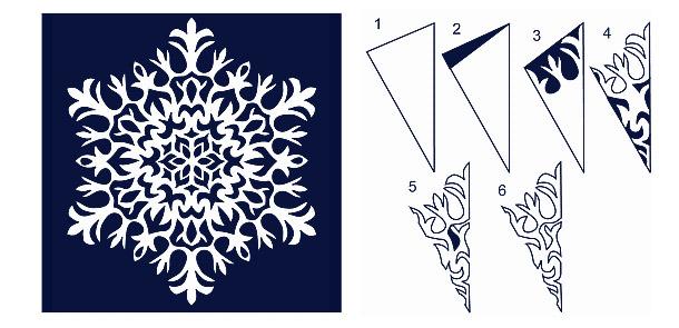 Снежинки на новый год своими руками из бумаги фото