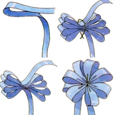 Как сделать цветок из тонкой ленточки своими руками