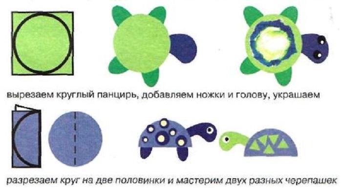 Бизнес поделка черепаха из цветной бумаги