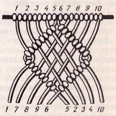 Основы макраме: схемы плетения