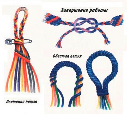 Плетение макраме браслеты схемы